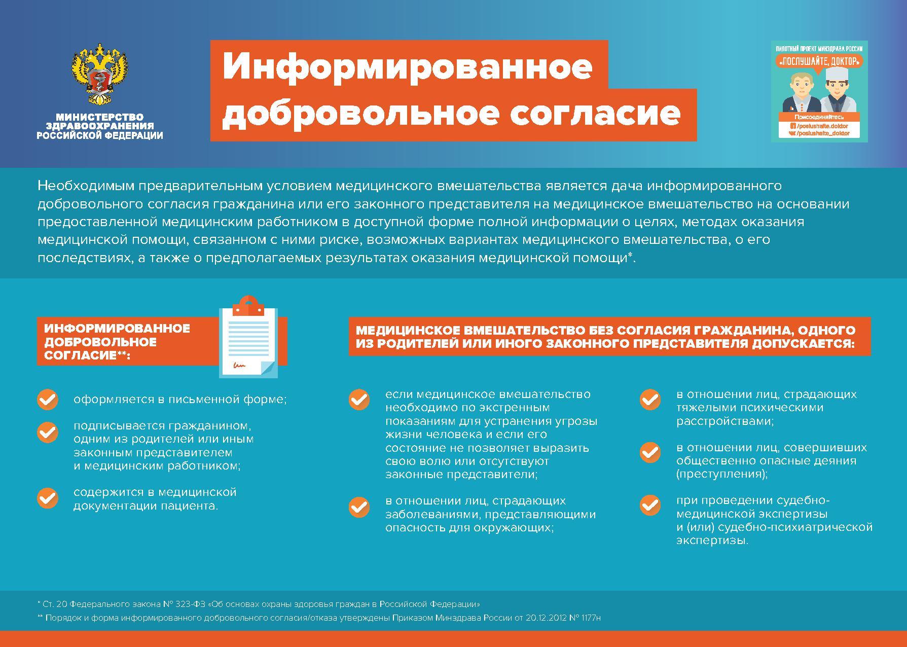 Инфографика МЗ РФ