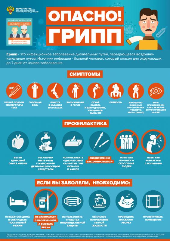За период прививочной кампании против гриппа в Иркутской области в 2019-2020 г. вакцинировано около 50% населения