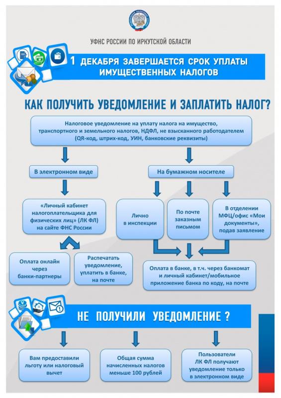 УФНС России по Иркутской области информирует